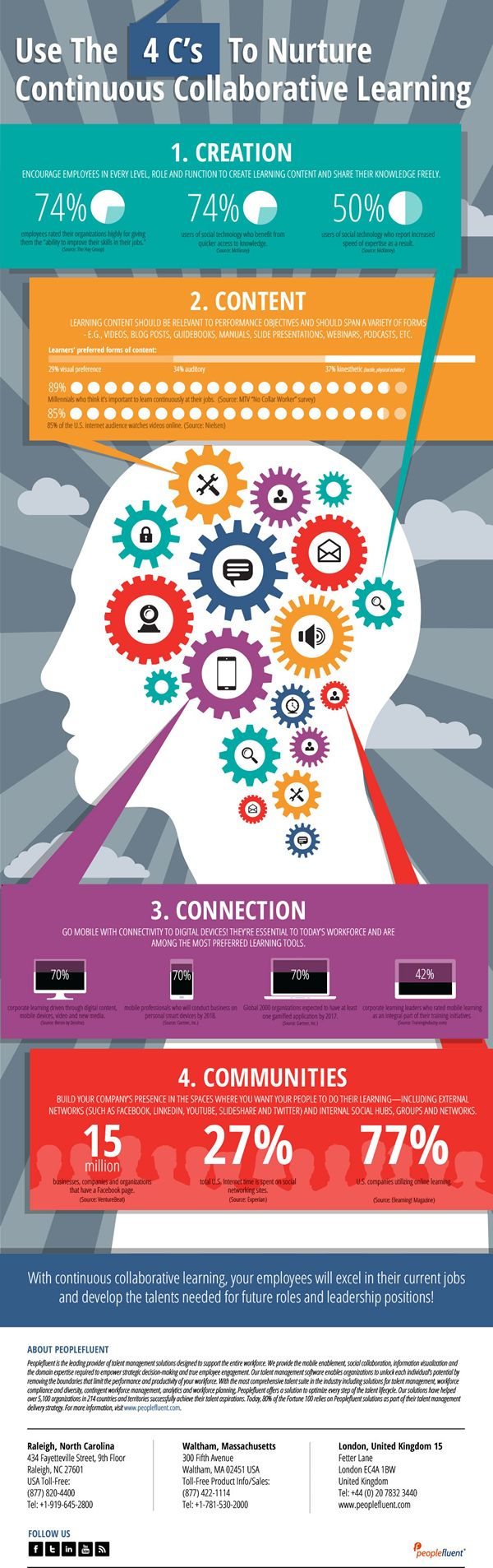E learning poster designs - E Learning Poster Designs 58