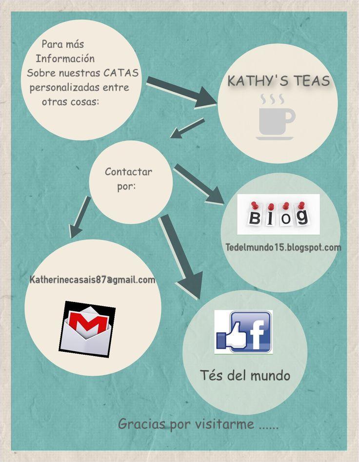 MI blog y facebook para más información.