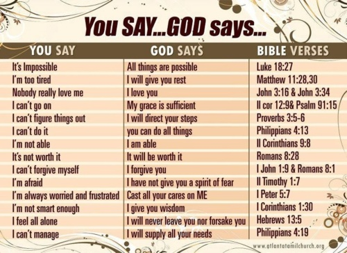 You Say ... God Says ...  I'm not super religious but this just might be helpful