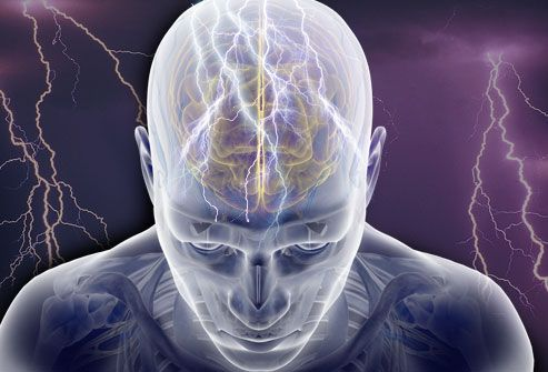 Electrical Impulse Control for Epileptic Patients