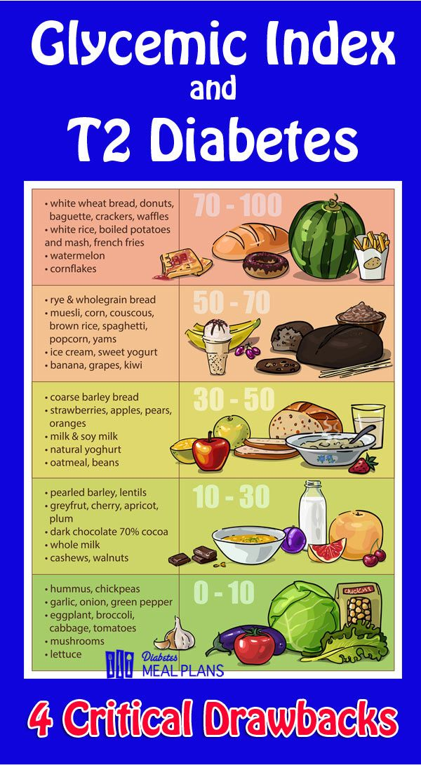 491 best all about diabetic images on pinterest health foods big diabetes free glycemic index and diabetes 4 critical drawbacks learn everything you need to know doctors reverse type 2 diabetes in three weeks forumfinder Image collections