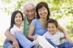 Healthy People 2020 Leading Health Indicators