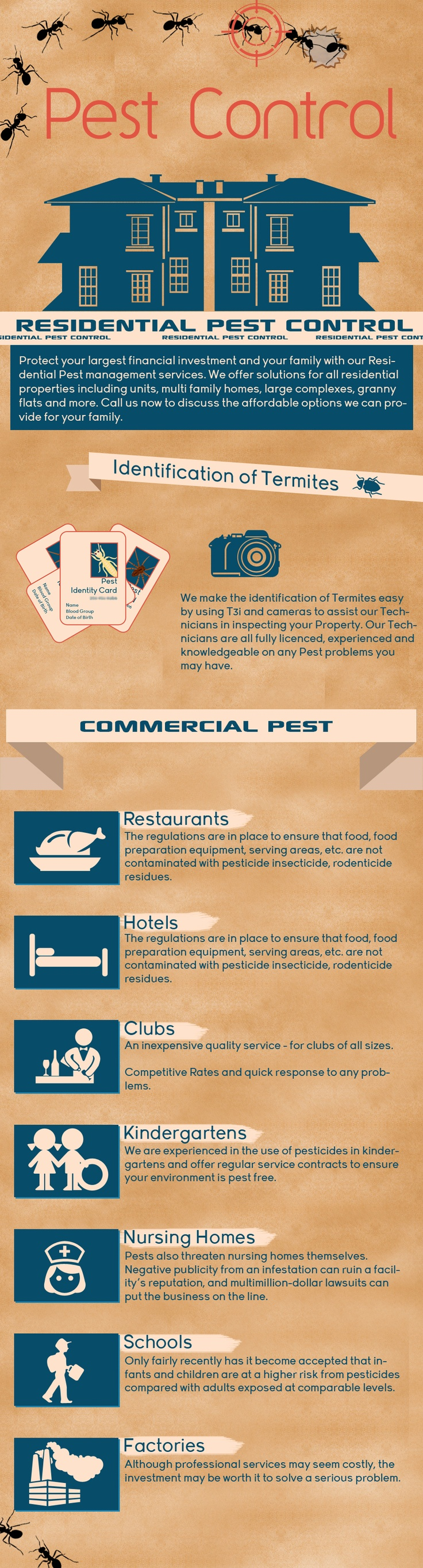 Best Termites Images On   Free Quotes Bob And Bob Cuts