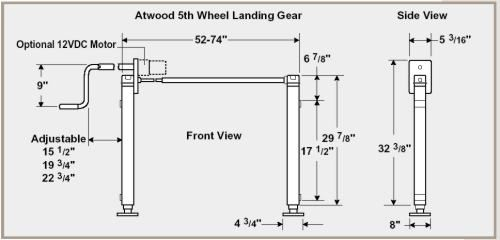 diagram of rv landing gear