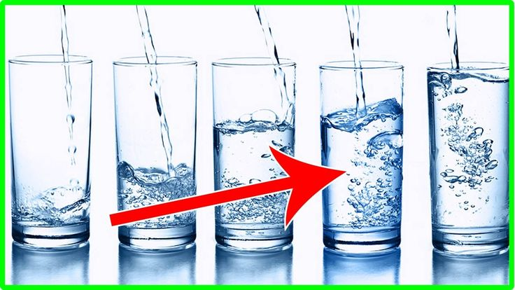 Drink Water at The Correct Time | Best Way to Drink Water | Drinkwater