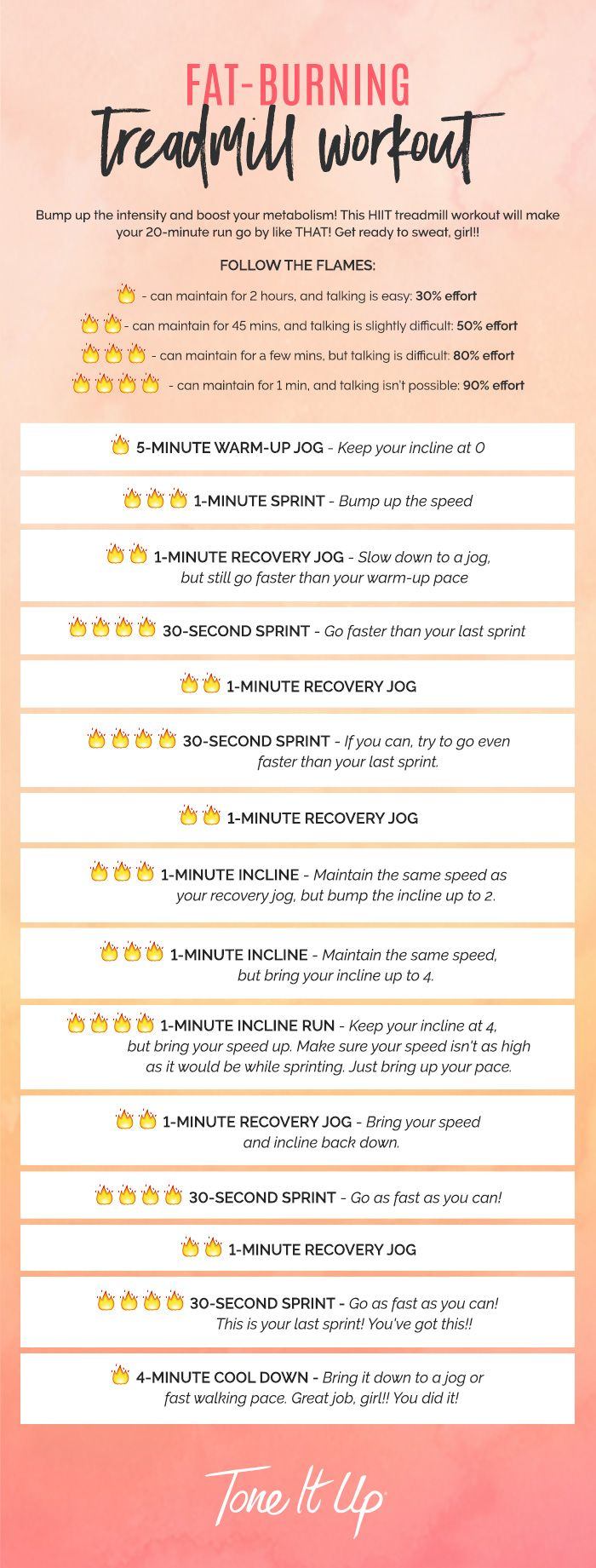 NEW Metabolism-Boosting, Fat-Burning Treadmill Workout – ToneItUp.com