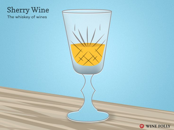 Sherry: The Dry Wine That Everyone Should Love | Simple Guide to Sherry Wine