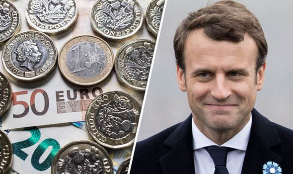 Pound V euro: GBP exchange rate against EUR at best levels after Macron fears