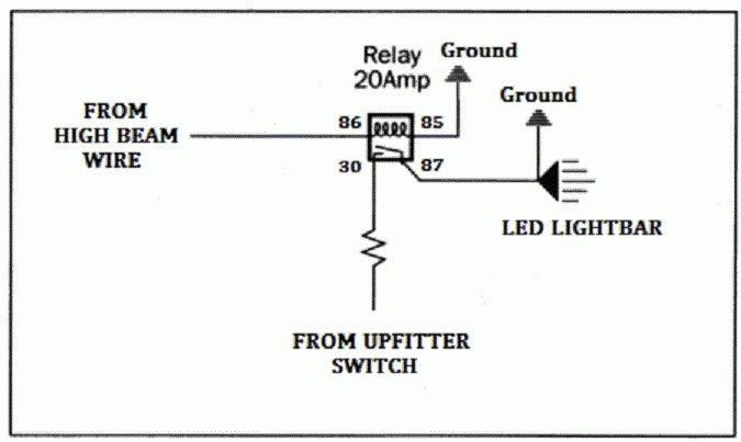 Image Result For How To Wire Led Light Bar To High Beam Bar Lighting Led Light Bars Beams
