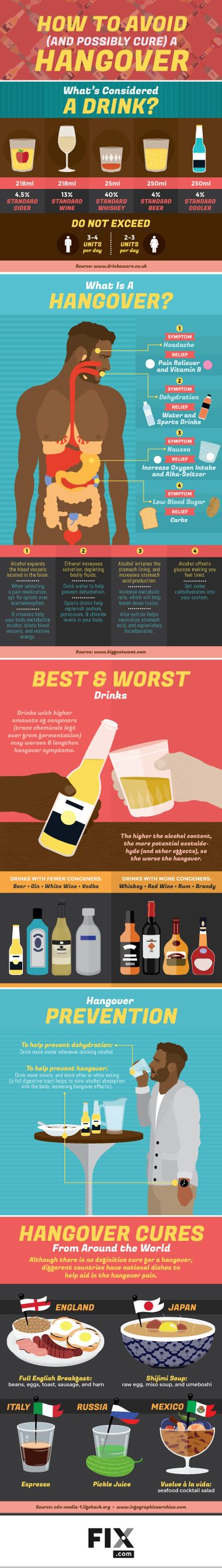 Hair of the dog isn't the only way to counter the dreaded hangover. Fix has tips to help you avoid the headaches, and tricks to deal with the after effects of a beverage or two #Infografía #Infographic