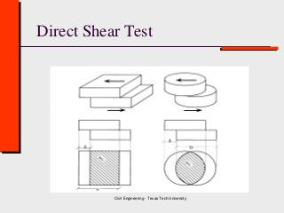Class 6 Shear Strength - Direct Shear Test ( Geotechnical Engineer…