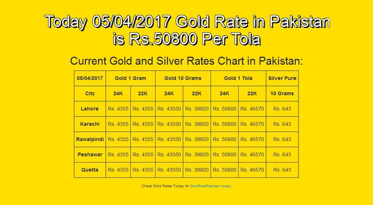 #05-Apr-17, #English, #Goldrate, #Goldratepakistan, #Grp Today 05/04/2017 Gold Rate in Pakistan is Rs.50800 Per Tola