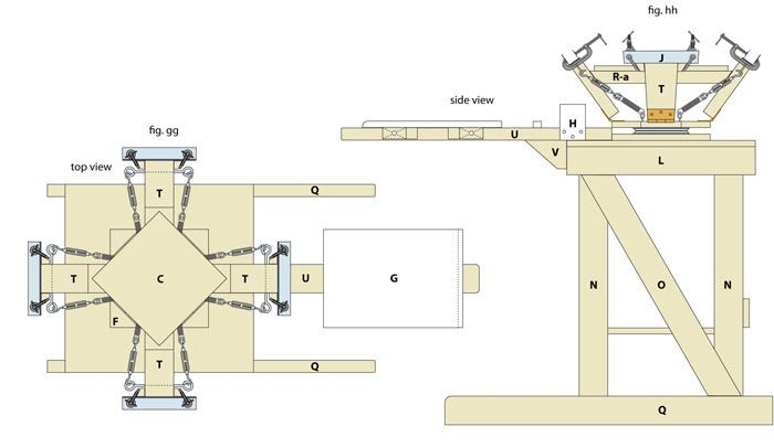 Screen Printing Press Plans