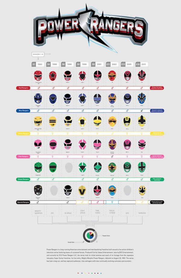Power Rangers roster so stinking AWESOME
