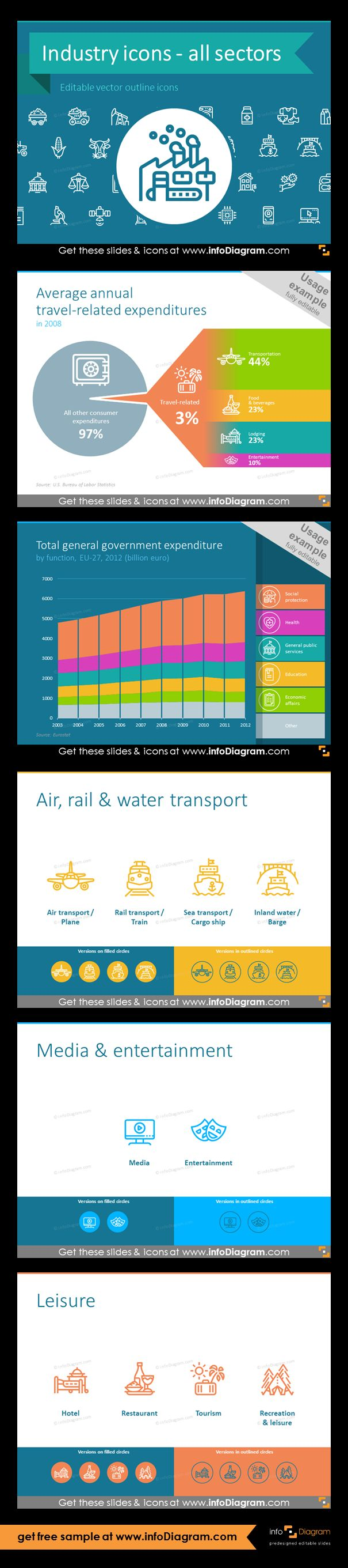 Outlined Industry Symbols for PowerPoint. Bundle of pictograms for visualizing economical and industry-specific topics, including 64 editable icons and 11 infographic examples. Average annual travel-related expenditures; total governmental expenditure. Air, Land, Water transport icons: Air transport, Plane, Rail Transport, Sea transport, Cargo ship, Barge, Inland. Media and entertainment  symbols. Leisure segment icons: Tourism, Restaurant, Hotel, Recreation.