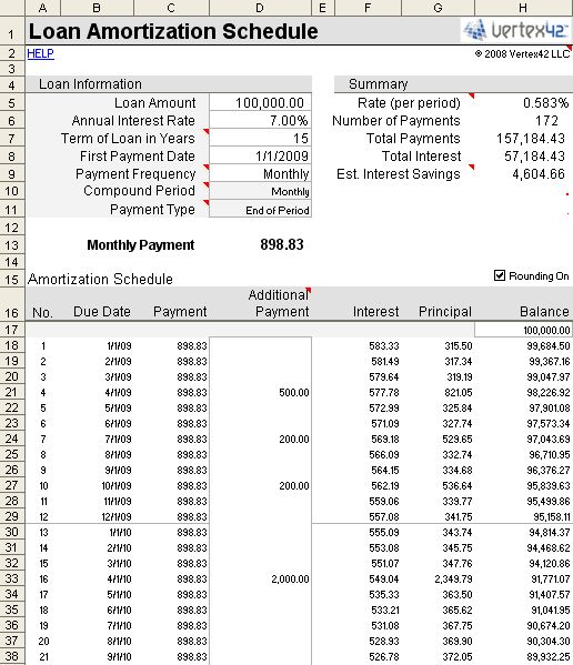 Pinterestu0027teki 25u0027den fazla en iyi Student loan interest - amortization schedule in excel
