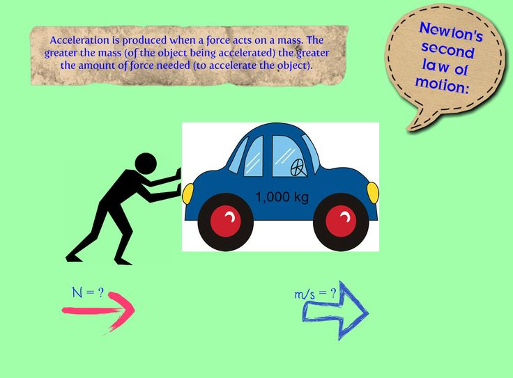 newtons laws of motion newtons three laws of motion physics