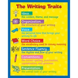 6 traits of writing posters Use the 6 traits language 6+1 traits of writing read 36 step 2 students work on several writing activities to develop the trait teacher modeling very important.