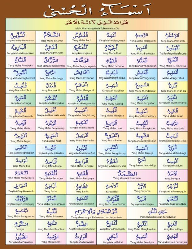 Asmaul Husna Daftar, Tulisan, dan Arti Kutipan rohani