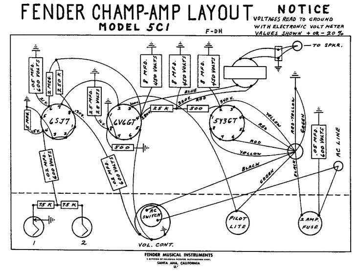 Fender champ layout
