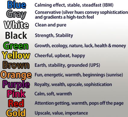 Mood Colors And Their Meanings | Colors And Their Meanings, Best Logo Colors