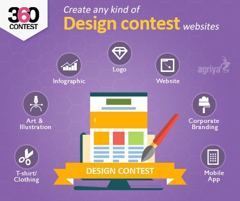 Now it is easy to create any kind of #designcontest website with Agriya's 360Contest - An innovative #Contestsoftware  To know more about 360Contest: http://www.agriya.com/products/contest-software