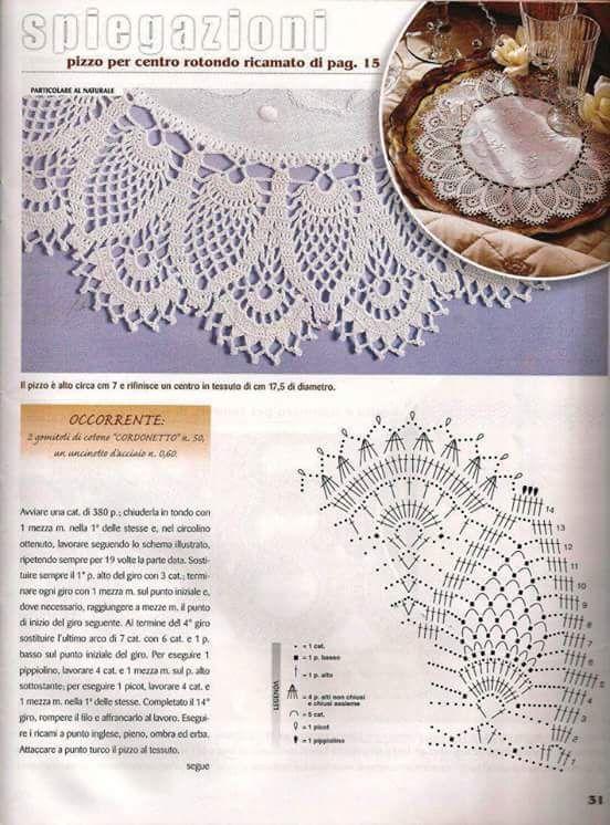 655 best Crochet ending borders images on Pinterest | Encajes de ...
