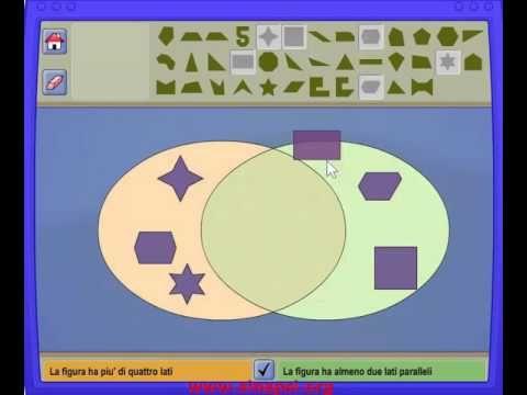 Diagrammi di Venn con figure geometriche - Paperblog