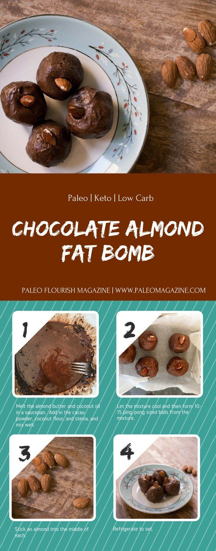 Food faith amp design thanksgiving goodies - Chocolate Almond Fat Bomb Recipe Paleo Keto Low Carb Paleo