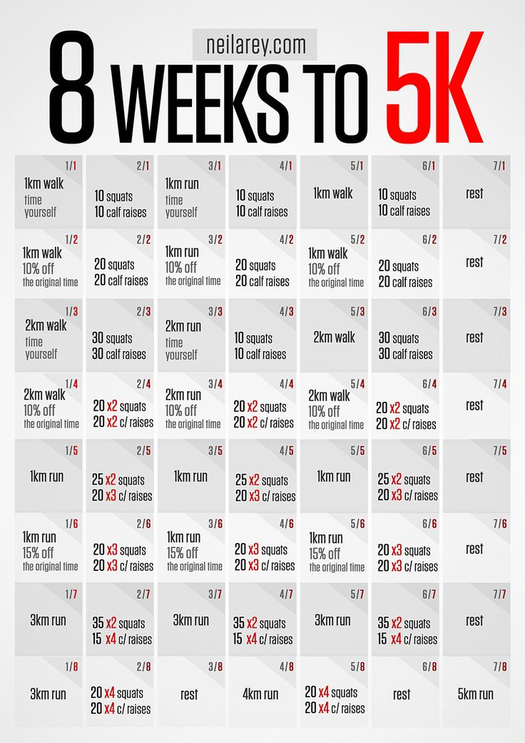 how to train for a 5k run in 4 months