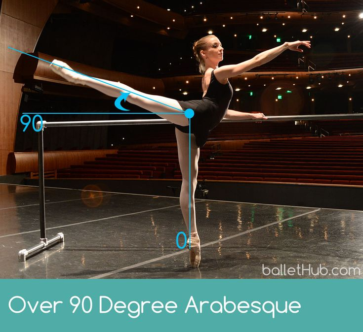 Arabesque   Dancer Shelby Dyer demonstrates an arabesque above 90 degrees with a straight back!   From BalletHub.com #ballet