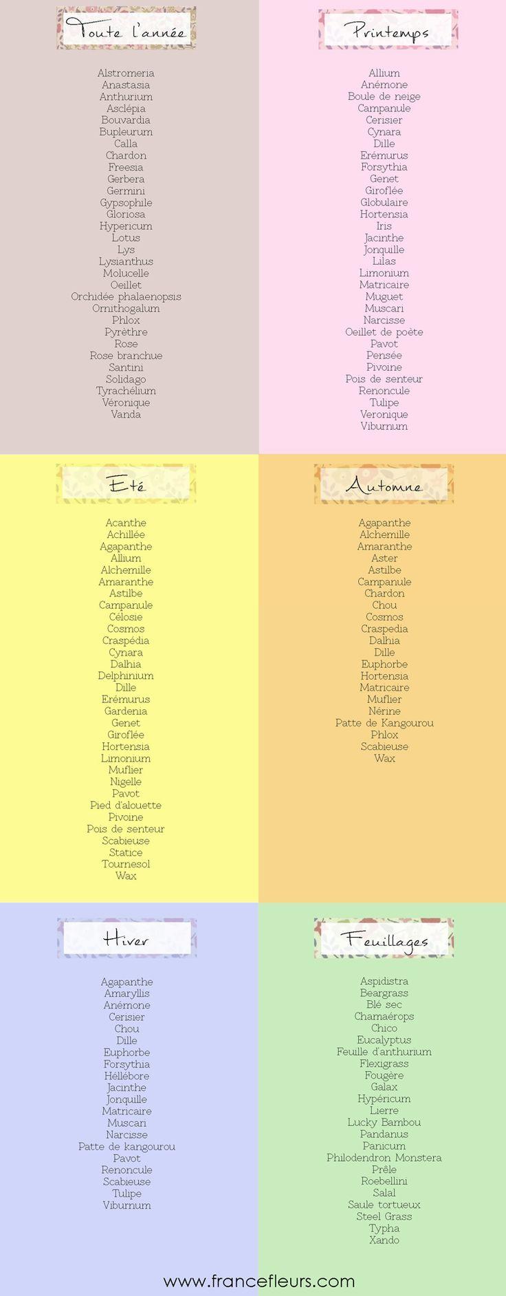 Le #Calendrier des #fleurs par France Fleurs, pratique pour l'organisation de votre #mariage
