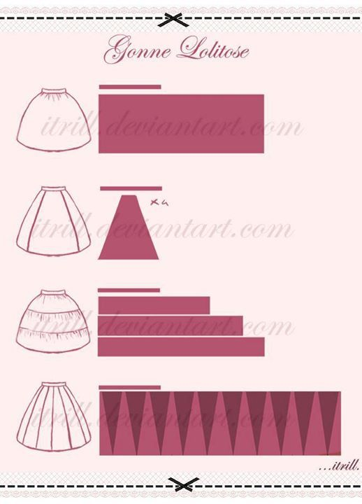 How to draft different skirt shapes. Could come in handy..?