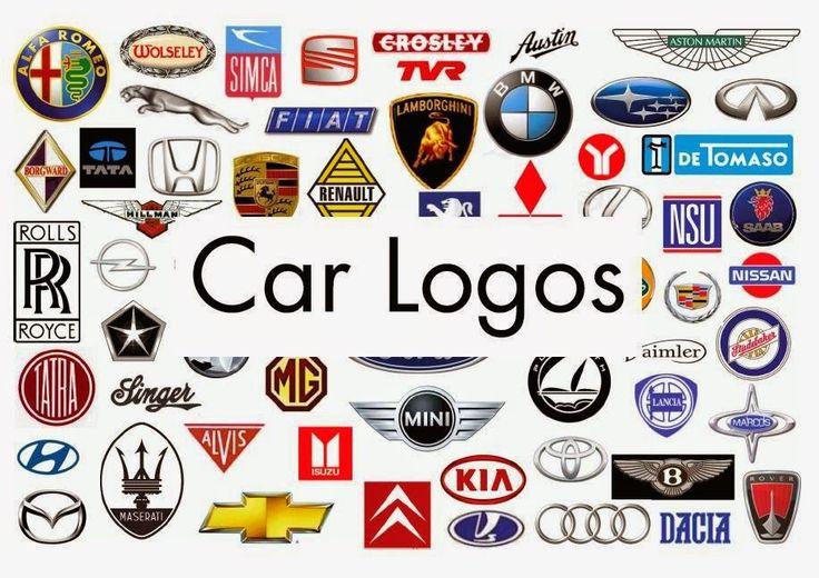 New Car Full Car Logo Car symbols, Sports car logos