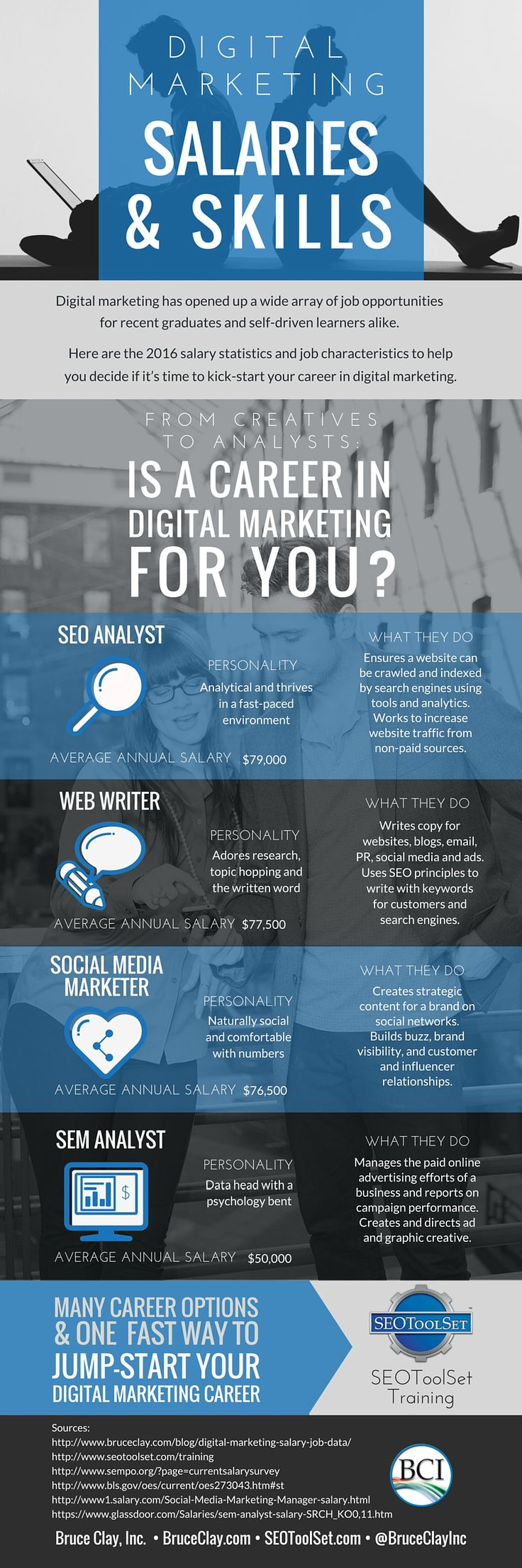 Best Digital Marketing Jobs Images On   Digital