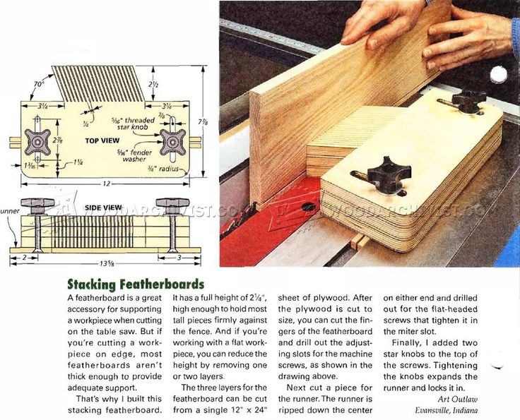 Table Saw Featherboard Jig - Table Saw Tips, Jigs and Fixtures | WoodArchivist.com