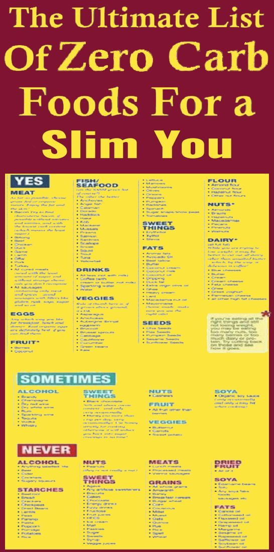 List of Zero Carb Foods For a New Slim You