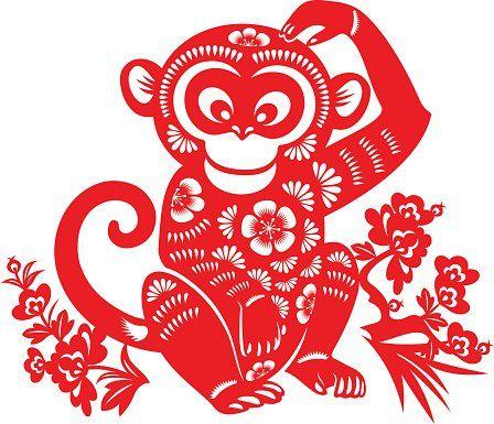 Horóscopo chino 2016: Descubre tu animal interior y tu animal secreto