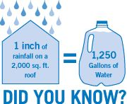 How to calculate how much water you can harvest from your roof:  Collection area (total square footage of your roof) x 0.6 x 0.9 (the number assigned to the collection efficiency of a tile roof) x rainfall (in actual or averaged inches) = gallons/year.