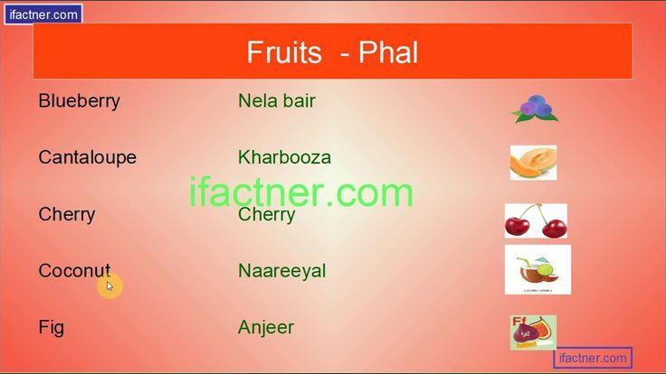 Learn fruit names in English Hindi Urdu   English Hindi vocabulary words...
