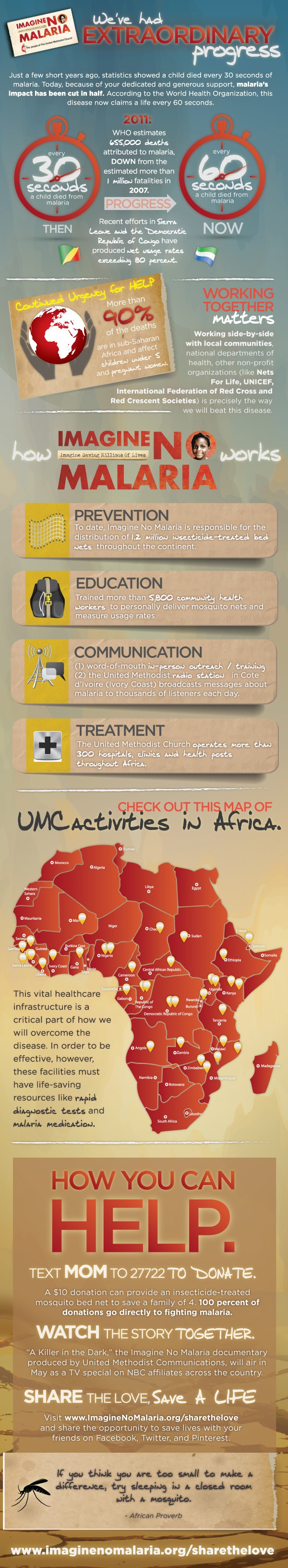 best images about malaria the mosquito how to imagine no malaria infographic malaria