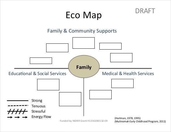 15 Ecomap Templates Doc Pdf Genogram Template Family