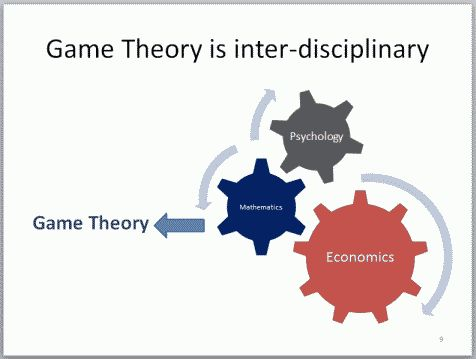 game theory economics essay Game theory is the study of the ways in which interacting choices of economic agents produce outcomes with respect to the preferences (or utilities) of those agents.