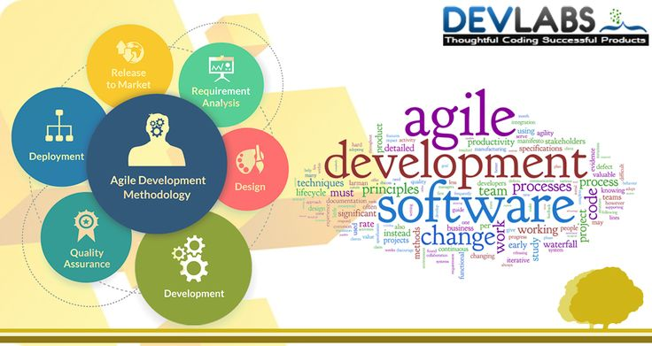 Effective agile software development methodologies can produce high-quality software in quick time resulting better customer satisfaction. At QAIT DevLabs, we are flexible with SCRUM, Test-Driven Development (TDD)  KanBan, Behavior-Driven Development (BDD) and many more methods to implement perfect agility in an application. Know more about our expert agile developers at https://about.me/agile_development