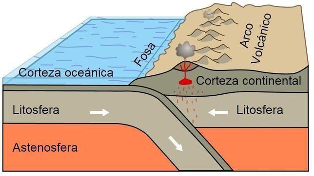 ¿Por qué se producen los terremotos?  http://w.abc.es/70g66o