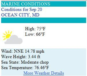 Ocean City Maryland Weather Forecast for Saturday, September 20 2014 - Great day to check out #OCSunfest & #OCKitefest
