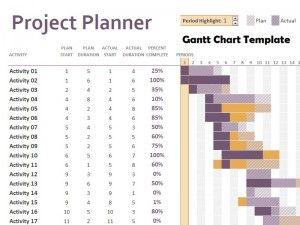 8 best data vis gantt charts images on pinterest charts gantt gantt chart template ccuart Images