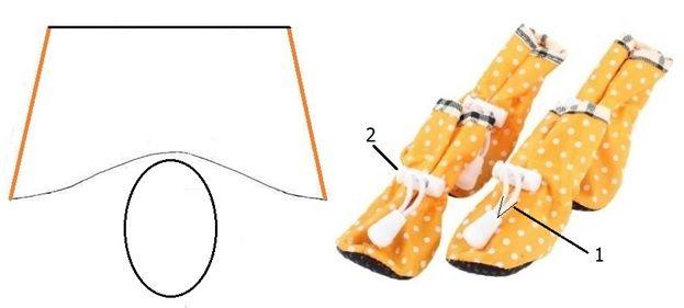 Делаем обувь для собаки своими руками - выкройки и пояснения к ним