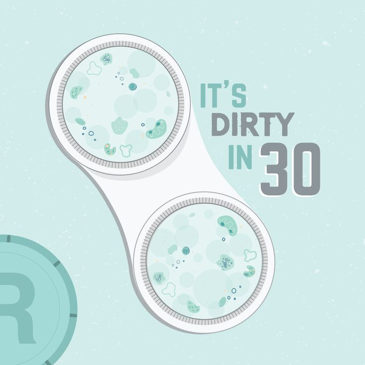 REPLACE YOUR contact lens case every thirty days! Even if your case looks clean, harmful bacteria could be growing inside. Protect your eyes from infection and remember, it's dirty in thirty. #awinkandasmile #eyeanddentalcare