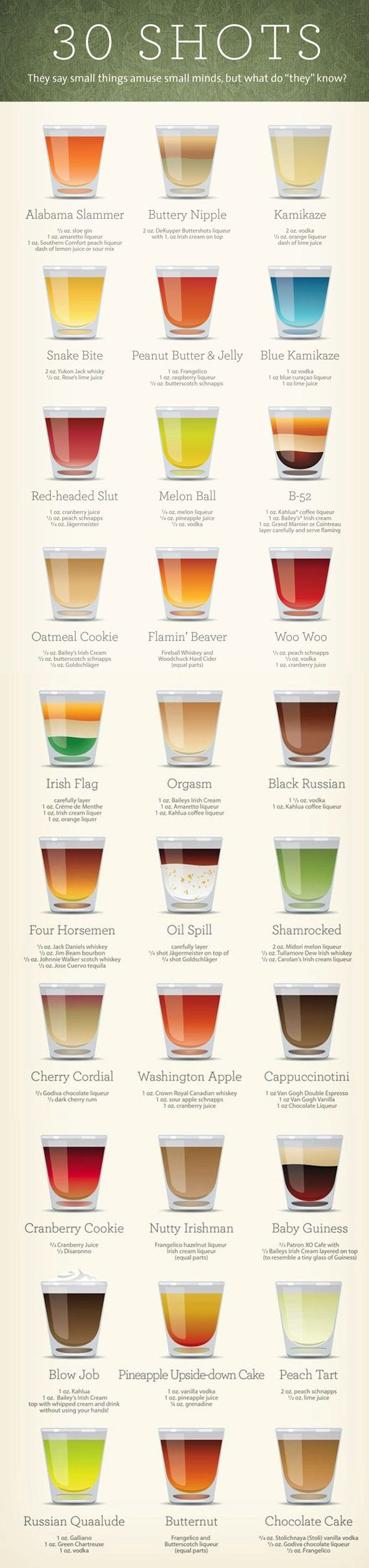 How To Make 30 Different Kinds Of Shots In One Handy Infographic. Alcoholic Drinks.